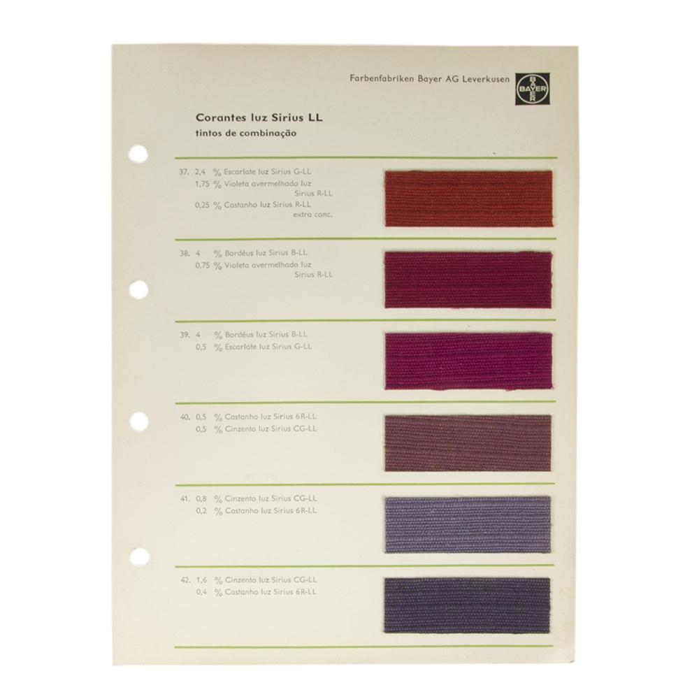 Catálogo de produtos químicos para tinturaria – Informação técnica de tinturaria